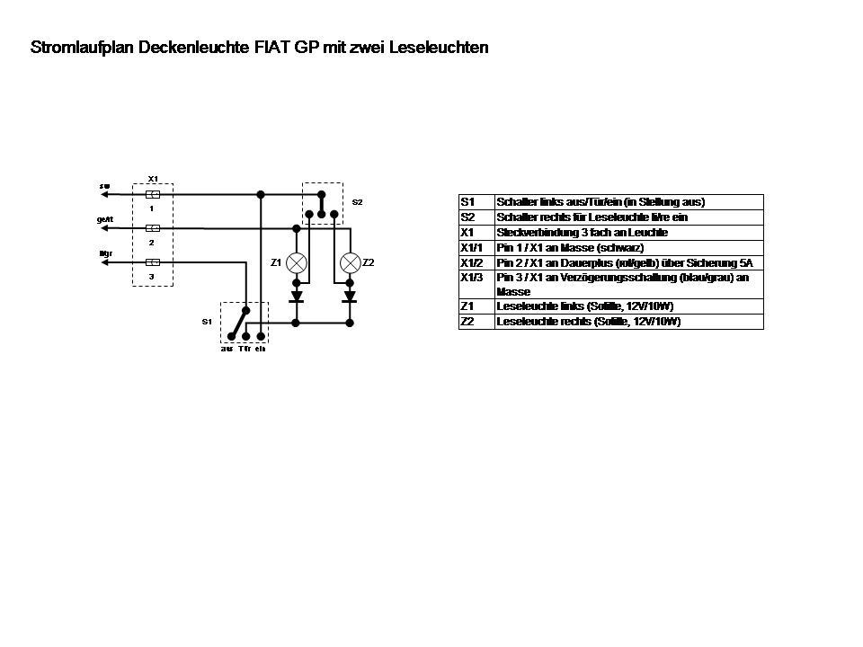Sammelthread: Fussraumbeleuchtung - Seite 21 - Interieur - Grande ...